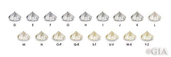 alpha-and-omega-diamonds-colors