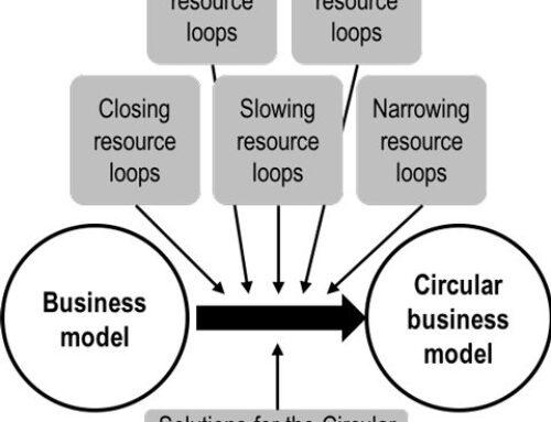 Modèles de commerce circulaire: également importants pour l'industrie du diamant